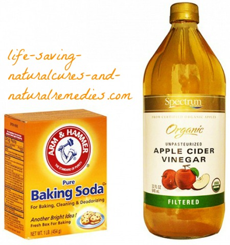 Natural Cures For Gout Baking Soda