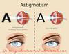 Natural Ways To Get Rid Of Astigmatism