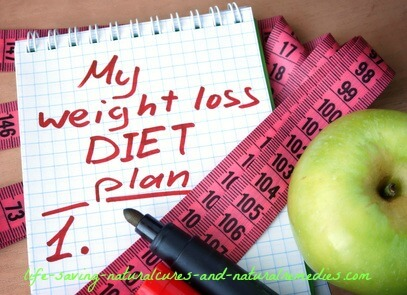 Best home remedies for weight loss obesity